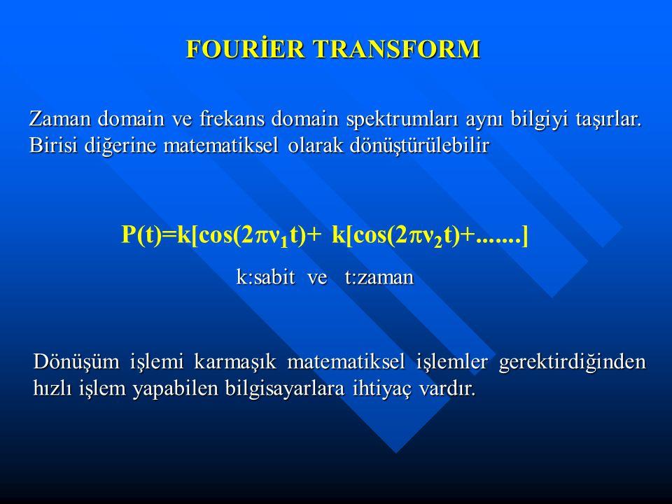 P(t)=k[cos(2pν1t)+ k[cos(2pν2t)+.......]